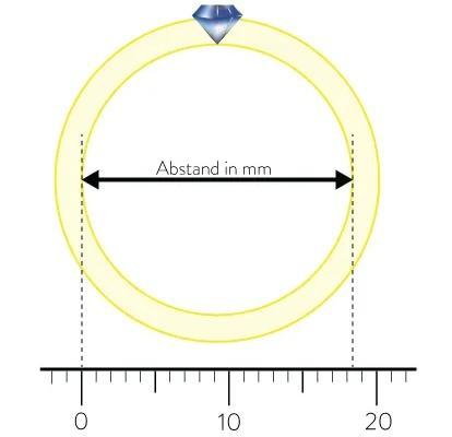 Ringgröße bestimmen - Individueller Verlobungsring